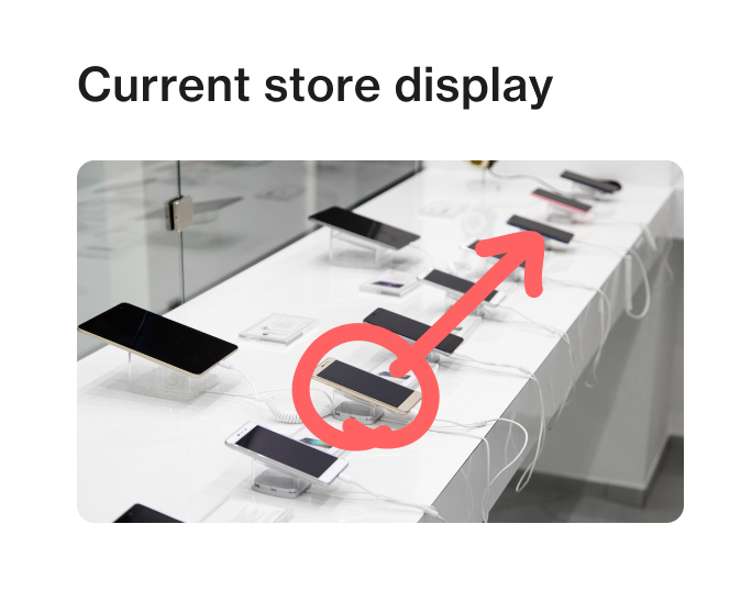 Retail audit software Foko Retail image post of a telecommunication store display that has been marked up for review