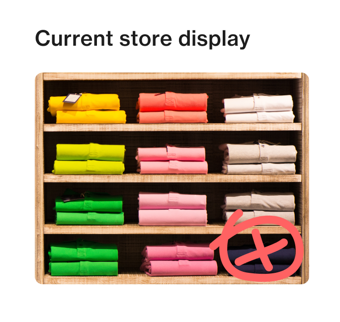Visual merchandising solution Foko Retail channel post of apparel shirt display marked up