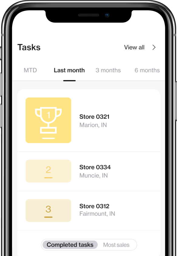 Screenshot of stores task performance across the district