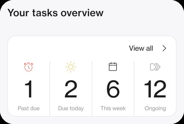 Screenshot of Your Tasks Overview screen